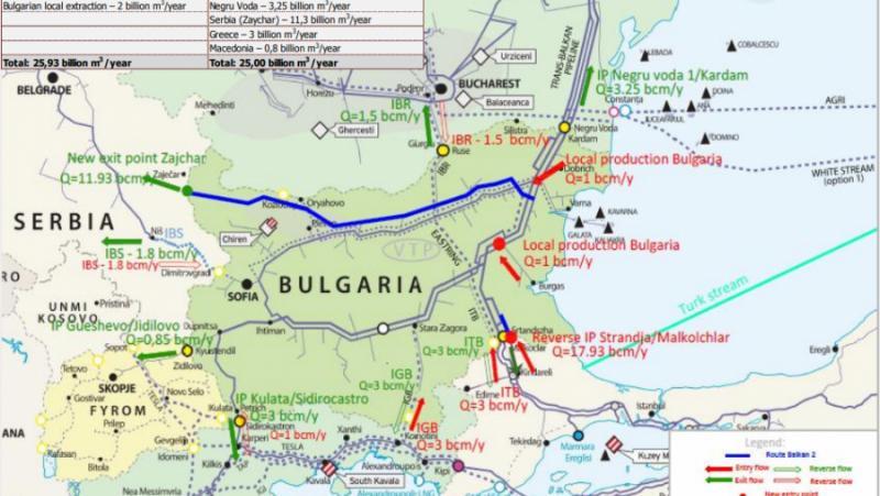 Балкански поток, завършен
