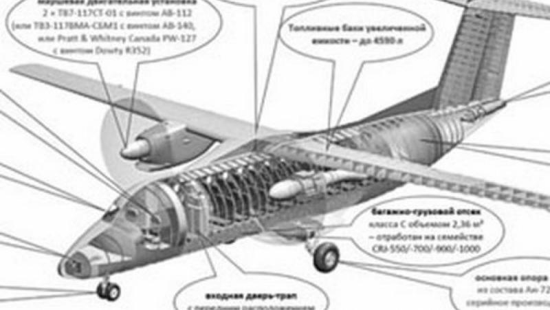 Русия, смяна, втория по популярност самолет